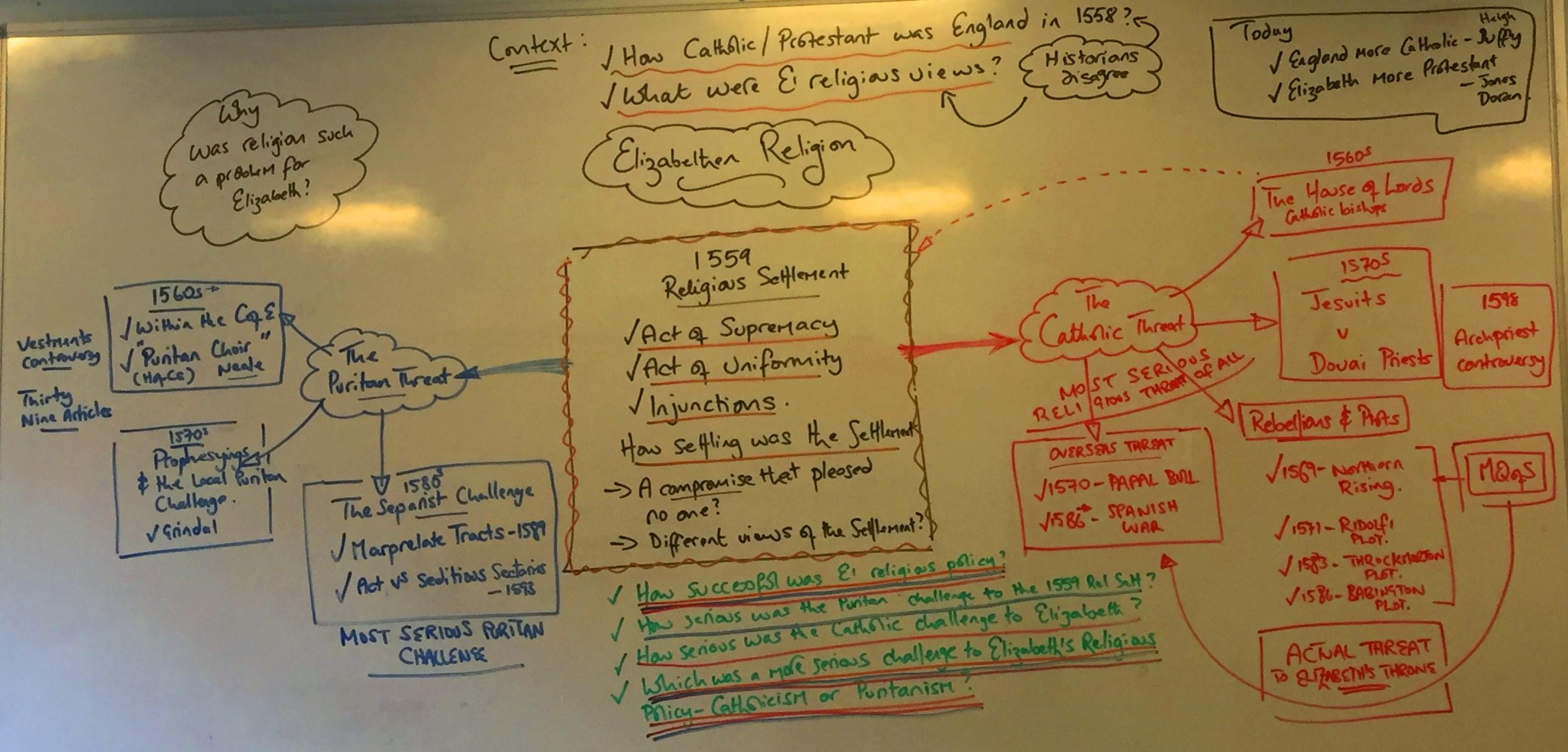 terrorism research paper topics