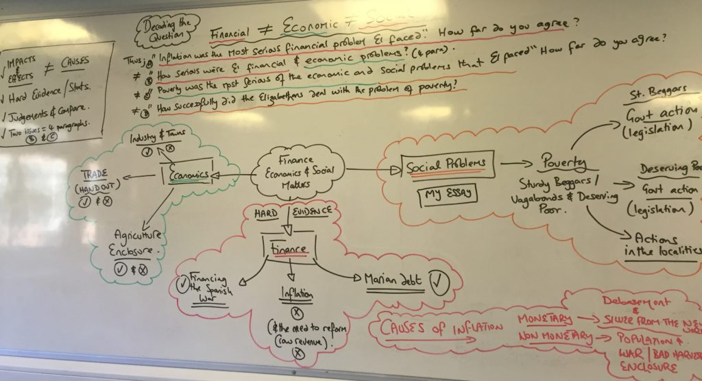 Unit 3 overview - question decoding.