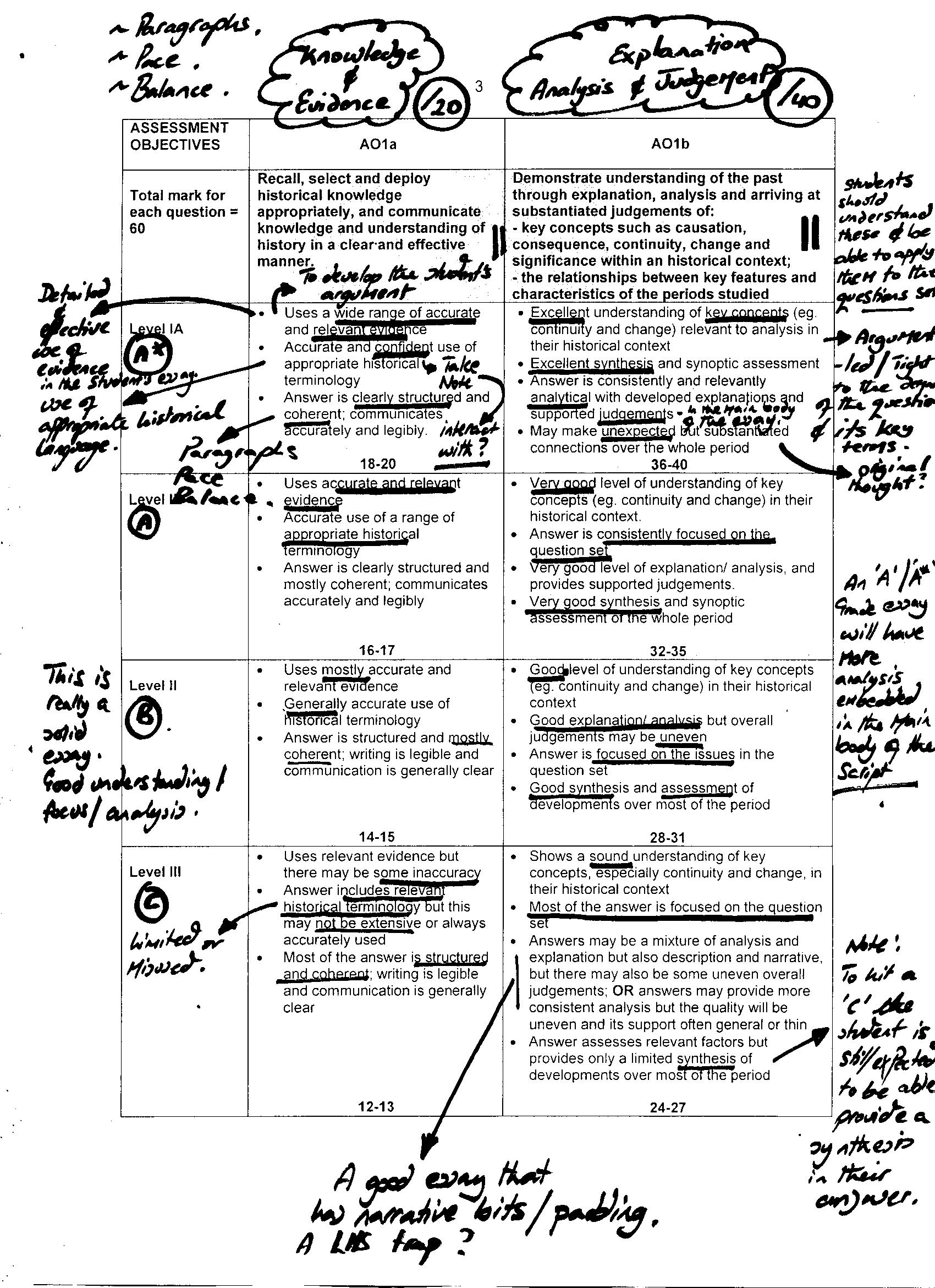annotated mark scheme heathen history russia annotated mark scheme